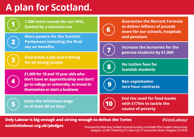 · 1,000 extra nurses for our NHS, funded by a mansion tax · More powers for the Scottish Parliament including the final say on benefits · Guarantee a job and training for all young people · £1,600 for 18 and 19 year olds who don't have an apprenticeship, go to college or university, to invest in themselves or start a business · Raise the minimum wage to at least £8 an hour · Guarantee the Barnett Formula to deliver billions of pounds more for our schools, hospitals and pensions · Increase the bursaries for the poorest students by £1,000 · No tuition fees for Scottish students · Ban exploitative zero hour contracts · End the need for food-banks with £175m to tackle the causes of poverty